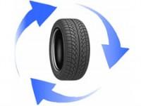 Переработка и утилизация резиновых отходов, а также изношенных автомобильных покрышек