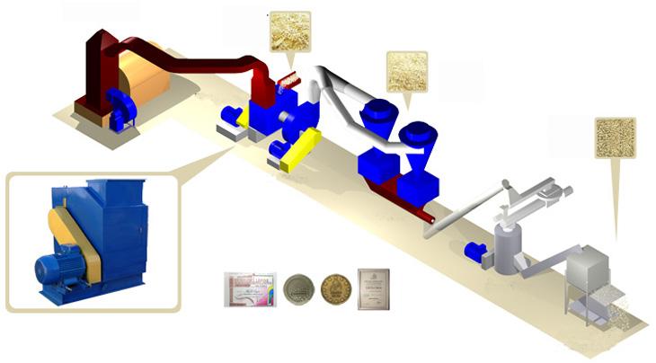 Технические характеристики станка для производства пеллет на фото