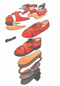 Технология изготовления кожаной обуви